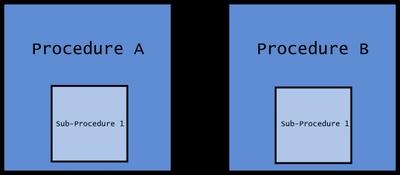 inclusive_procedures.png