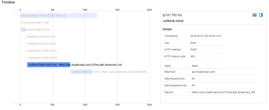 Dropbox API Error Logging