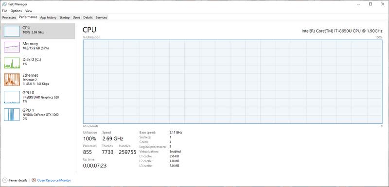 CPU MAX OUT DROPBOX post dropbox per.PNG